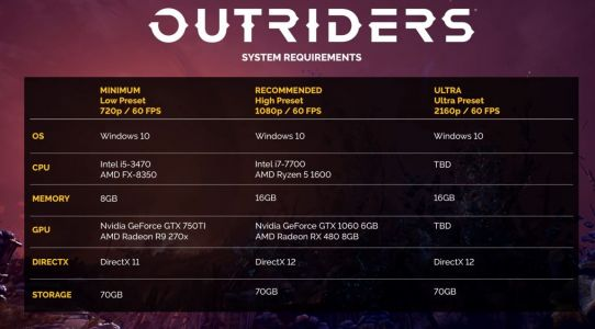 Outriders PC specs - here are the minimum, recommended, and ultra requirements