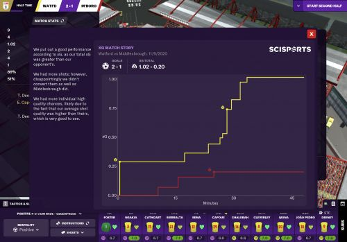 'Football Manager 2021' Touch Is Out Now on iPad and Android Following Last Week's 'Football Manager 2021' Mobile Release