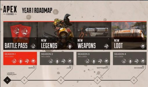 Rumour: Apex Legends Season 1 Battle Pass will have both a free and premium version