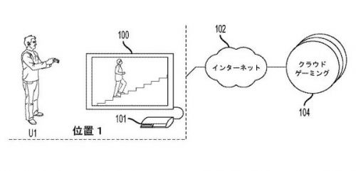 Sony patent hints at cloud-based backwards compatibility for PS5