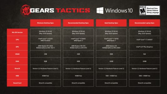 Gears Tactics - here's the minimum and recommended PC specs