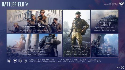 Everything worth caring about in today's Battlefield 5 Lightning Strikes patch