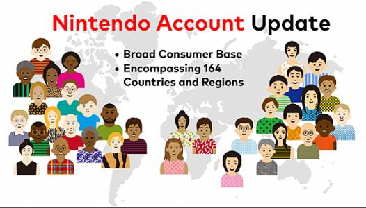 Nintendo on their connection to fans, protecting/building on IP, says Nintendo Accounts hit 200 million and Switch Online accounts are at 26 million