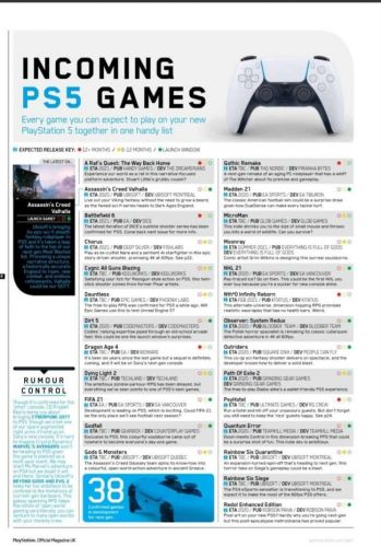 38 Upcoming PS5 Games List Leaked From Next Issue of Official PlayStation Magazine