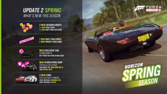 Forza 4 Spring season is upon us