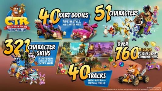Next Crash Team Racing Nitro-Fueled Grand Prix is the Final One, Race Will Continue with Challenge System, Additional Content