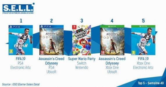Assassin's Creed Odyssey Debuts Second in France