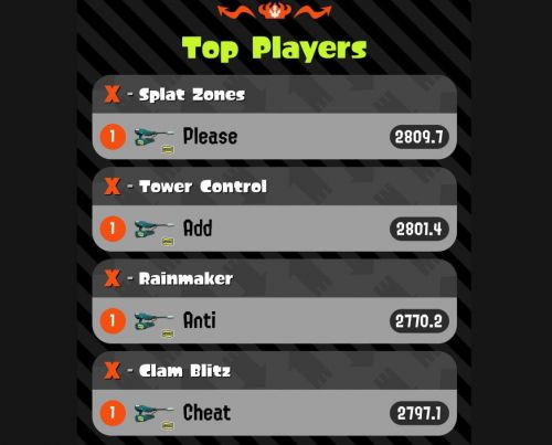Splatoon 2 Player Exploits Ranked Leaderboards to Share Anti-Cheating Message With Nintendo